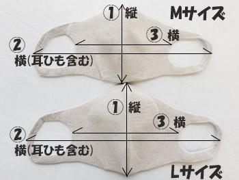 サイモスマスクサイズ